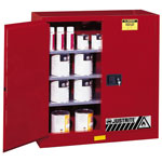 Justrite 40 Gallon Flammable Storage Cabinet