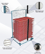 AWT Drying Rack Details
